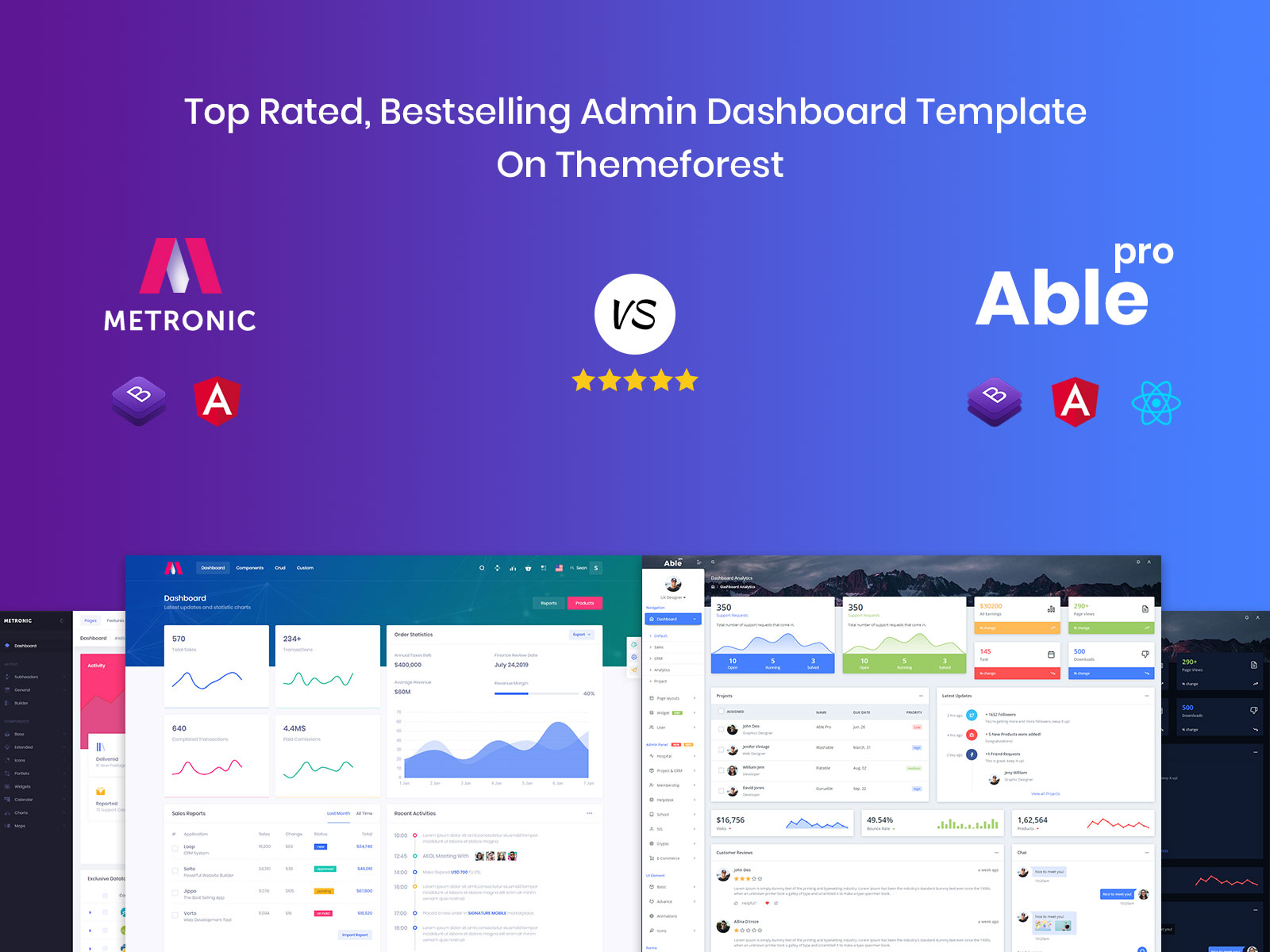 metronic vs able pro responsive admin dashboard template