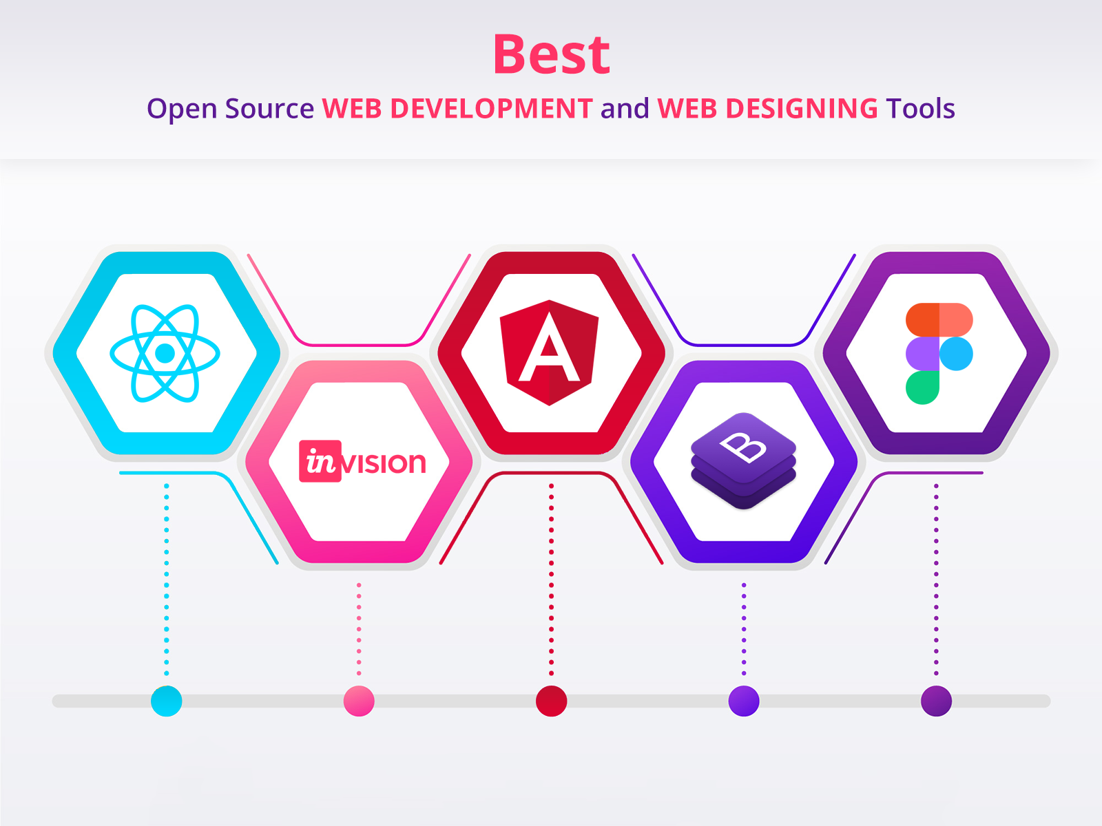 web development and web designing tools